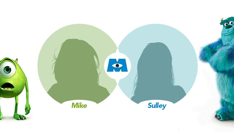 Funday - [BFF FINDER] Who Is The Mike To Your Sulley? - Thumb